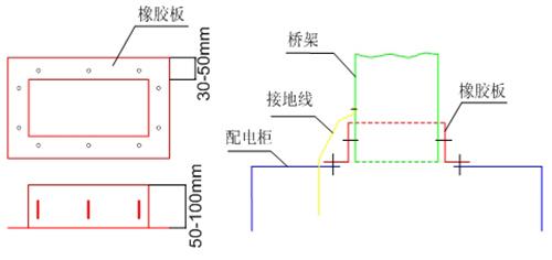 桥架与配电柜连接