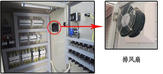配电箱使用寿命图片2