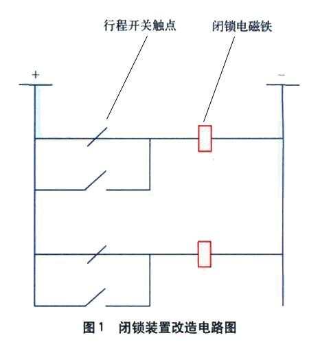 KYN型开关柜防误闭锁装置的改造与应用 图片1