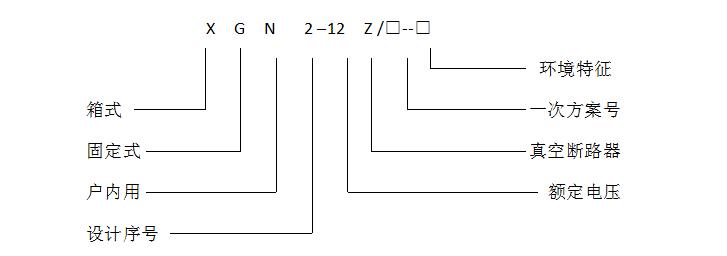 固定式高压开关柜(简称开关柜)适用于3~10kV三相交流50Hz系统中作为接受与分配电能之用,并具有对电路进行控制、保护和检测等功能。特别适用于频繁操作的场所,其母线系统为单母线,并可派生出单母线带旁路和双母线结构。经过多年的改进完善,产品最大额定电流可做到4000A;可在海拔4000m以下正常运行。本开关柜既可采用ZN28A-12分体式真空断路器,还可配用ZN28D-12、VS1-12、ZN12-12、ZN65-12等整体式真空断路器;隔离开关主要采用旋转式GN30-12(D),大电流柜也可采用GN25